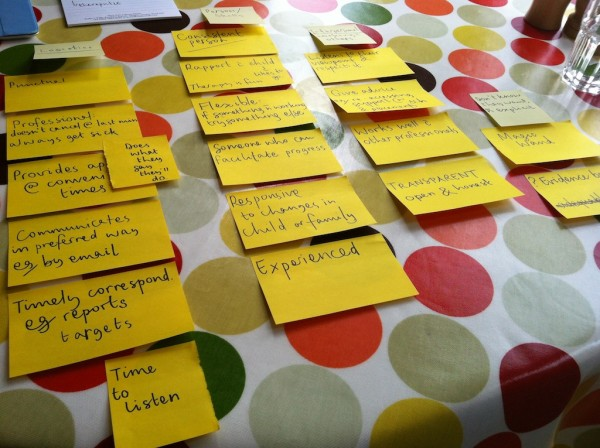Post it notes, themes